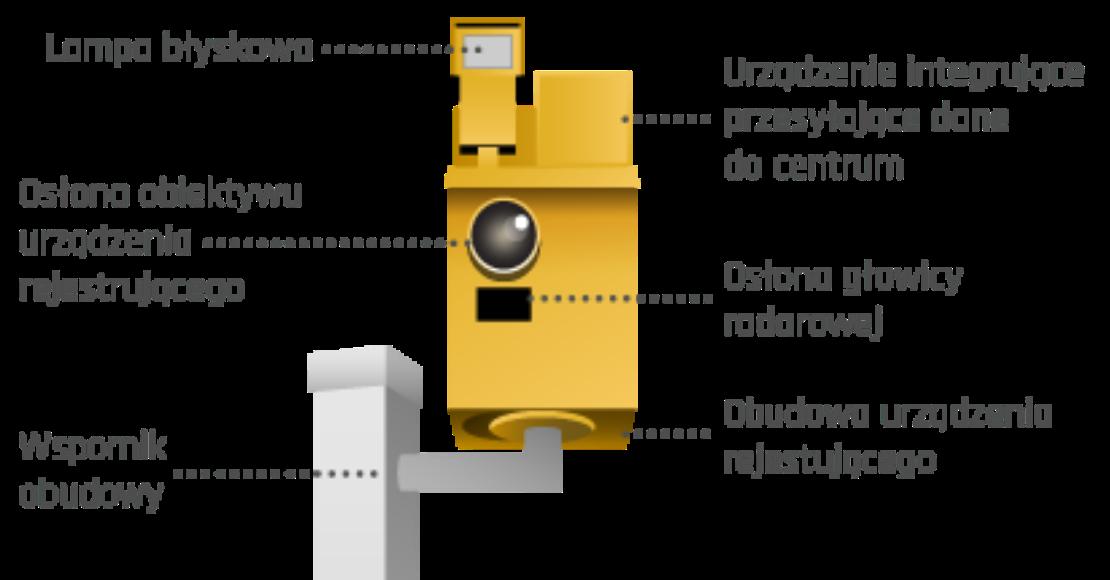 Do lutego 2022 ma zostać zainstalowany w Obornikach fotoradar
